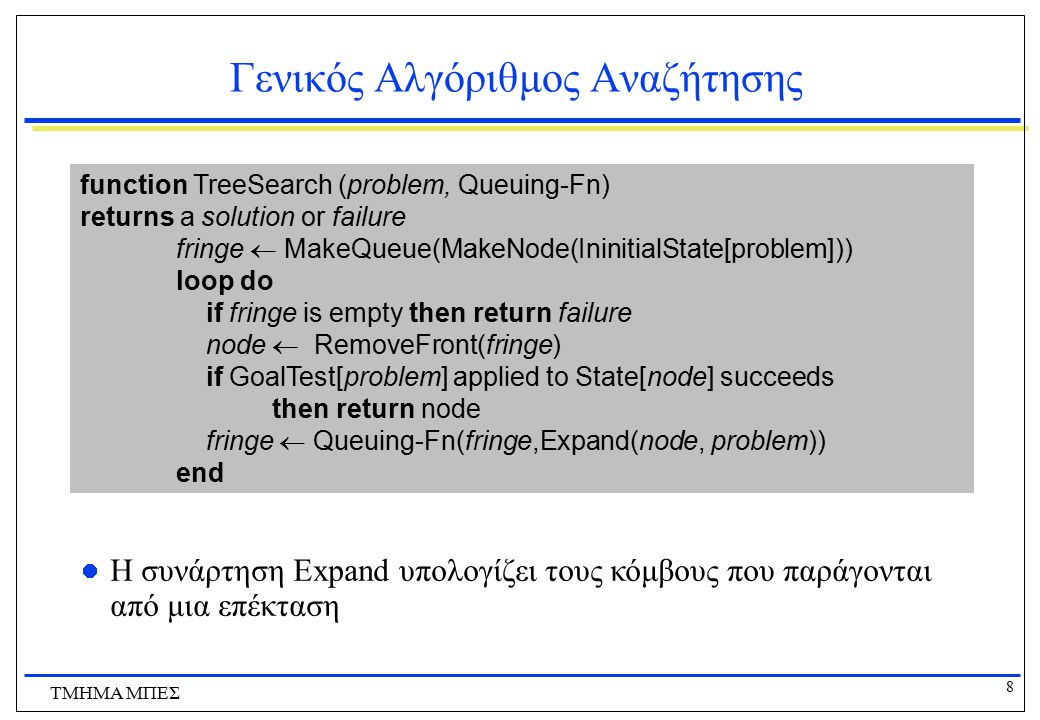 8 ΤΜΗΜΑ ΜΠΕΣ Γενικός Αλγόριθμος Αναζήτησης function TreeSearch (problem, Queuing-Fn) returns a solution or failure fringe  MakeQueue(MakeNode(Ininiti