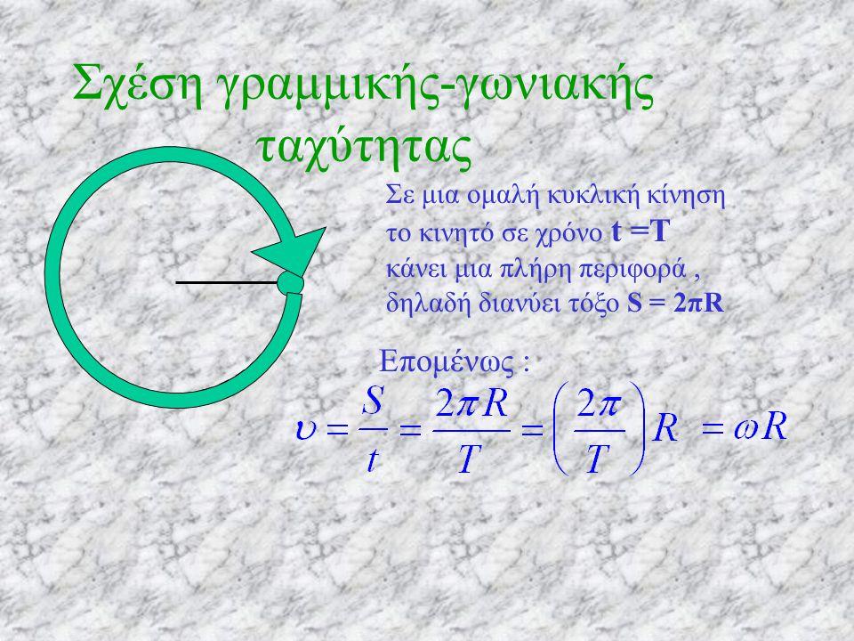 Σχέση γραμμικής-γωνιακής ταχύτητας Σε μια ομαλή κυκλική κίνηση το κινητό σε χρόνο t =T κάνει μια πλήρη περιφορά, δηλαδή διανύει τόξο S = 2πR Επομένως