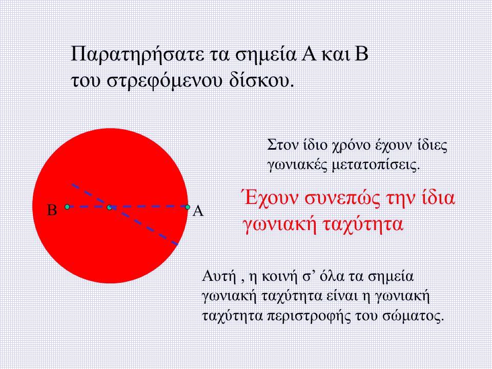 A B Παρατηρήσατε τα σημεία Α και Β του στρεφόμενου δίσκου. Στον ίδιο χρόνο έχουν ίδιες γωνιακές μετατοπίσεις. Έχουν συνεπώς την ίδια γωνιακή ταχύτητα