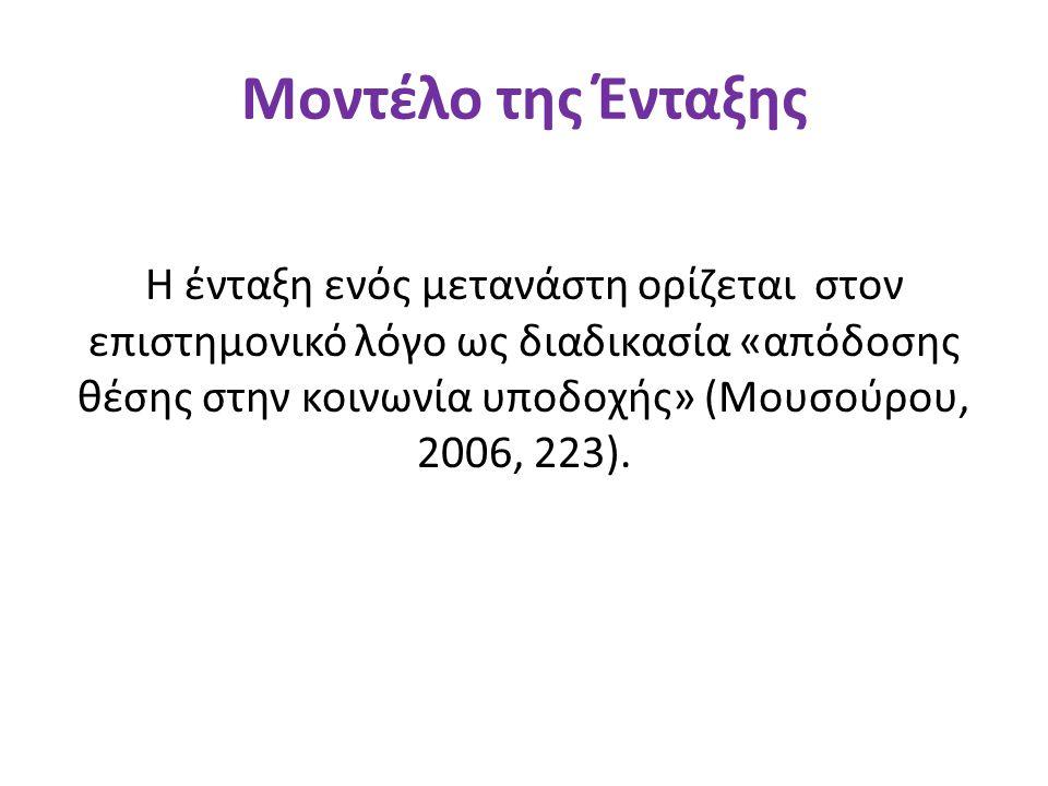 Μοντέλο της Ένταξης Η ένταξη ενός μετανάστη ορίζεται στον επιστημονικό λόγο ως διαδικασία «απόδοσης θέσης στην κοινωνία υποδοχής» (Μουσούρου, 2006, 22