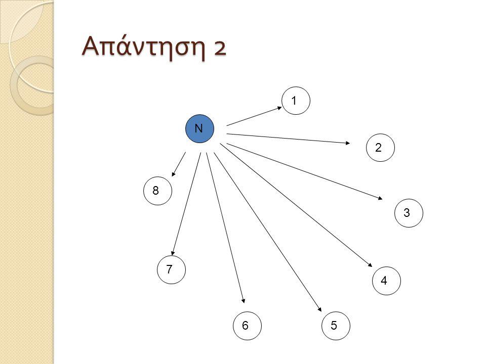 Απάντηση 2 Ν 8 1 2 3 7 6 4 5