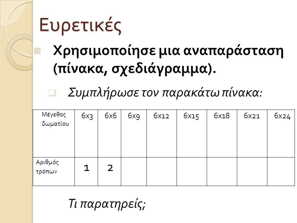 Ευρετικές Χρησιμοποίησε μια αναπαράσταση ( πίνακα, σχεδιάγραμμα ).