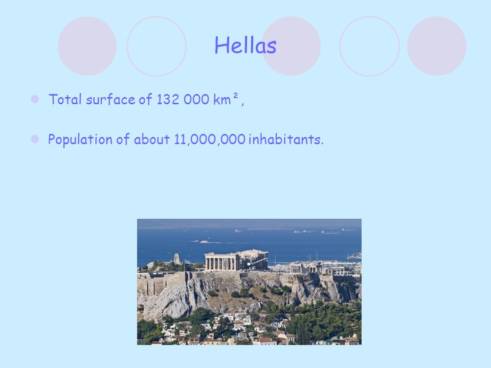 Hellas Total surface of 132 000 km², Population of about 11,000,000 inhabitants.