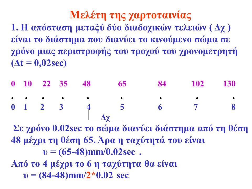 Μελέτη της χαρτοταινίας 1. Η απόσταση μεταξύ δύο διαδοχικών τελειών ( Δχ ) είναι το διάστημα που διανύει το κινούμενο σώμα σε χρόνο μιας περιστροφής τ