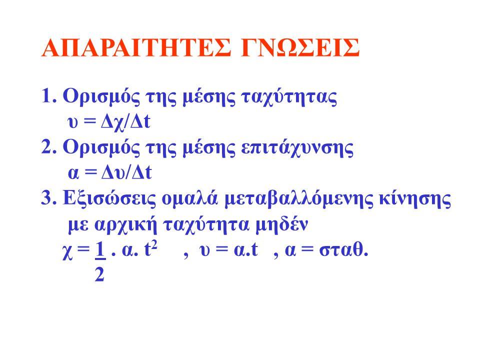ΑΠΑΡΑΙΤΗΤΕΣ ΓΝΩΣΕΙΣ 1. Ορισμός της μέσης ταχύτητας υ = Δχ/Δt 2. Ορισμός της μέσης επιτάχυνσης α = Δυ/Δt 3. Εξισώσεις ομαλά μεταβαλλόμενης κίνησης με α
