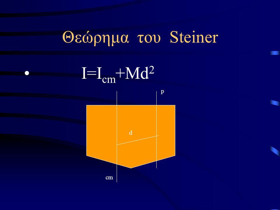Ροπές Αδρανείας ορισμένων Σωμάτων Λεπτή ράβδος I=1/12 ML 2 Συμπαγής κύλινδρος Δίσκος Συμπαγής σφαίρα Ι=2/5MR 2 R