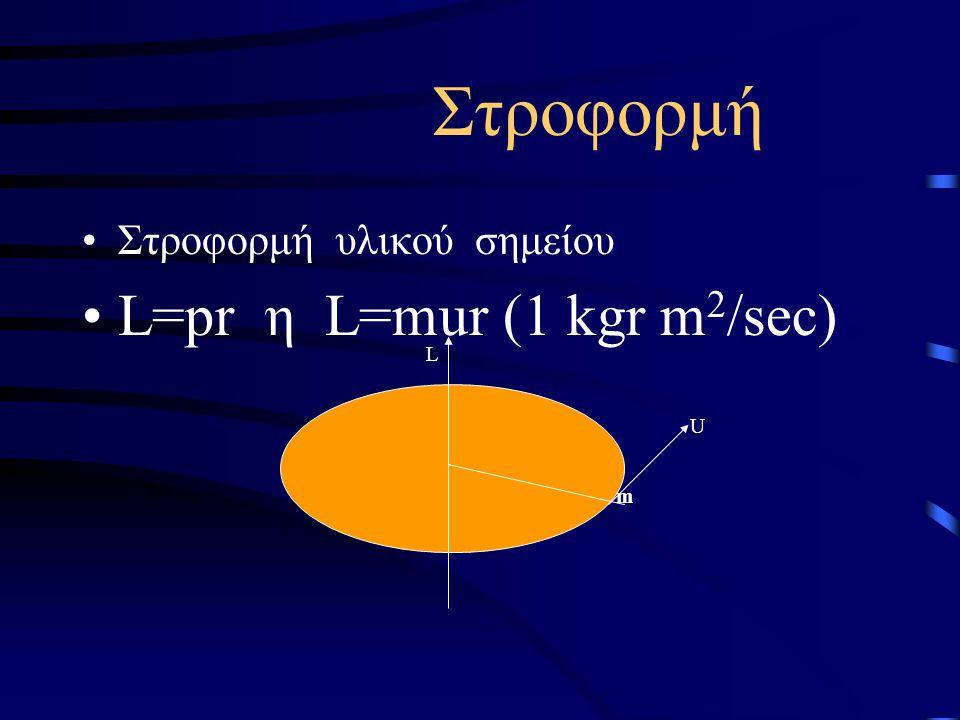 Θεμελιώδης νόμος της Στροφικής κίνησης Η σχέση ανάμεσα στην αίτια(ροπή) και το αποτέλεσμα(μεταβολή της γωνιακής ταχύτητας) είναι : Στ=Ια Το αλγεβρικό άθροισμα των ροπών ισούται με το γινόμενο της ροπής αδράνειας και της γωνιακής επιτάχυνσης του Σώματος.