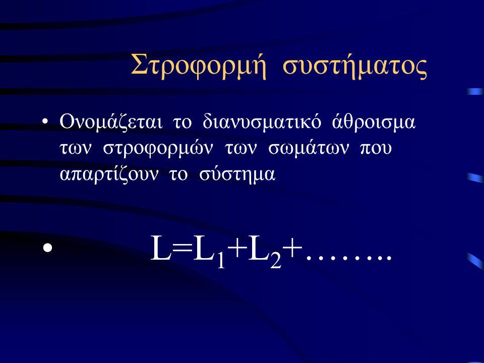 Στροφορμή Στερεού σώματος Η στροφορμή ενός στερεού σώματος που περιστρέφεται γύρω από άξονα ισούται με : L=Iω έχει την διεύθυνση του άξονα και η φορά της ορίζεται απο τον κανόνα του δεξιού χεριού.