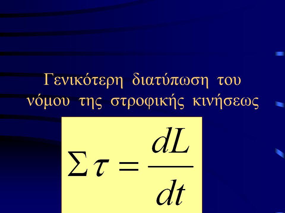 Στροφορμή συστήματος Ονομάζεται το διανυσματικό άθροισμα των στροφορμών των σωμάτων που απαρτίζουν το σύστημα L=L 1 +L 2 +……..