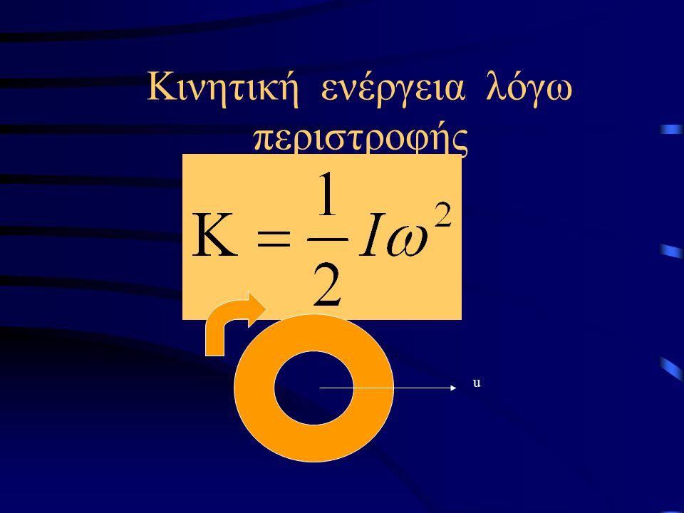 Η διατήρηση της Στροφορμής σε ένα σύστημα σωμάτων. Εάν η συνολική εξωτερική ροπή σε ένα σύστημα είναι μηδέν η ολική στροφορμή του συστήματος παραμένει