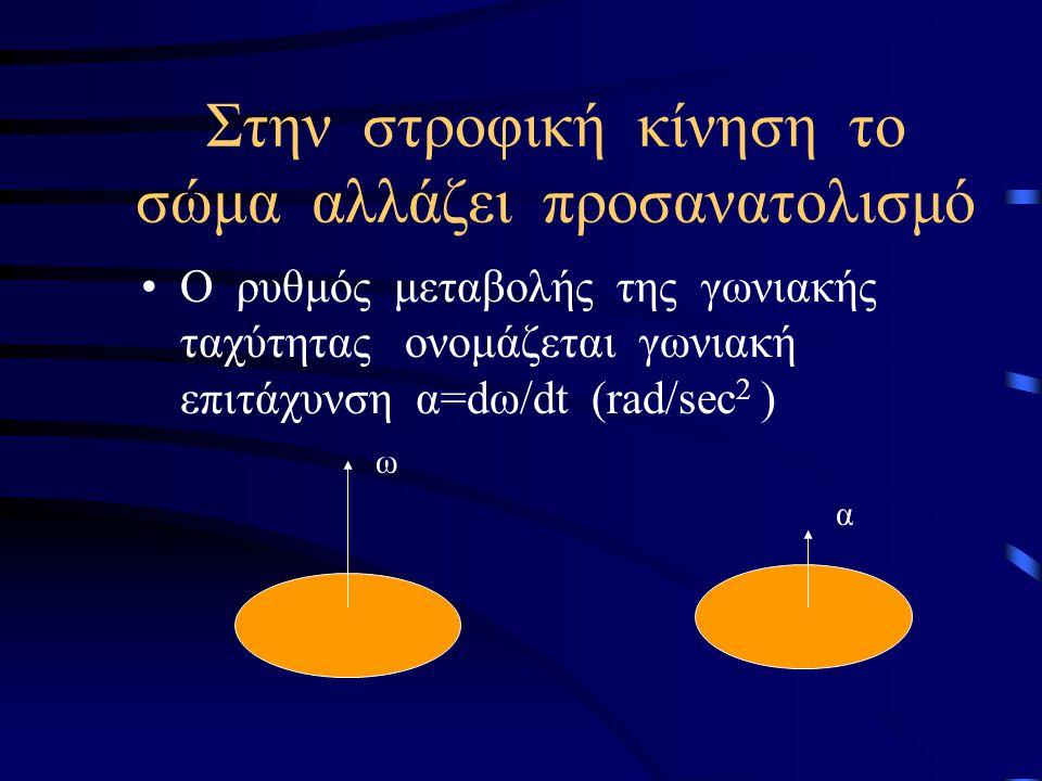 Στην στροφική κίνηση το σώμα αλλάζει προσανατολισμό Ο ρυθμός μεταβολής της γωνιακής ταχύτητας ονομάζεται γωνιακή επιτάχυνση α=dω/dt (rad/sec 2 ) ω α