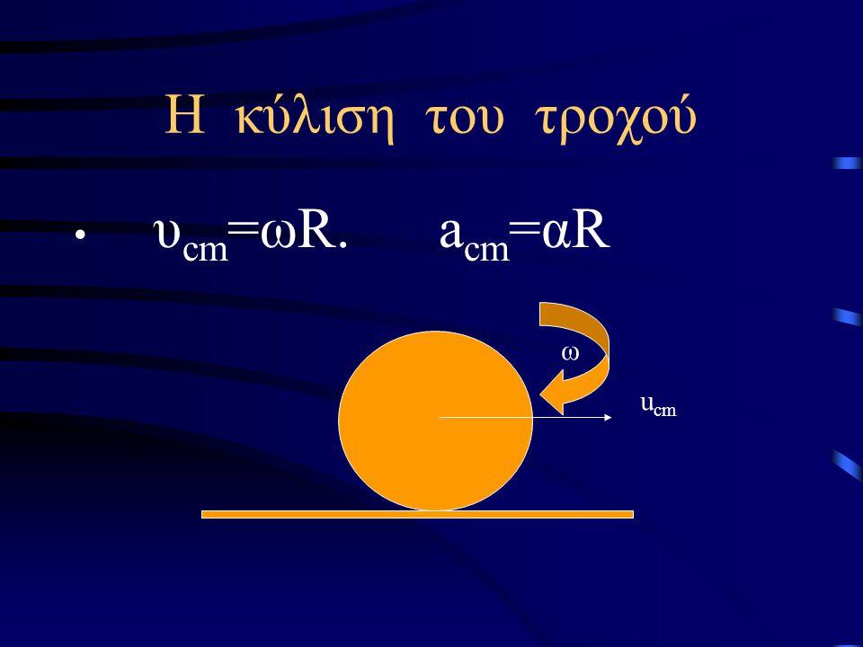 Η κύλιση του τροχού υ cm =ωR. a cm =αR u cm ω