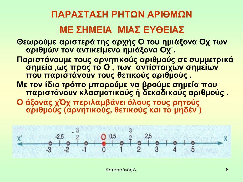 Κατσαούνος Α.6 ΠΑΡΑΣΤΑΣΗ ΡΗΤΩΝ ΑΡΙΘΜΩΝ ΜΕ ΣΗΜΕΙΑ ΜΙΑΣ ΕΥΘΕΙΑΣ Θεωρούμε αριστερά της αρχής Ο του ημιάξονα Οχ των αριθμών τον αντικείμενο ημιάξονα Οχ΄.