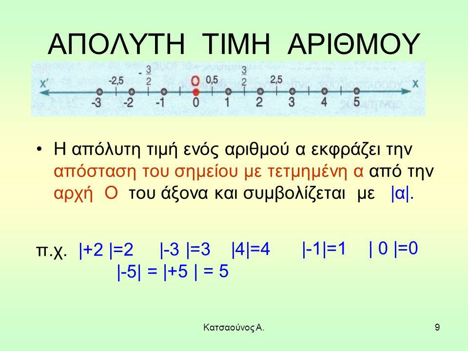 Κατσαούνος Α.9 ΑΠΟΛΥΤΗ ΤΙΜΗ ΑΡΙΘΜΟΥ Η απόλυτη τιμή ενός αριθμού α εκφράζει την απόσταση του σημείου με τετμημένη α από την αρχή Ο του άξονα και συμβολ