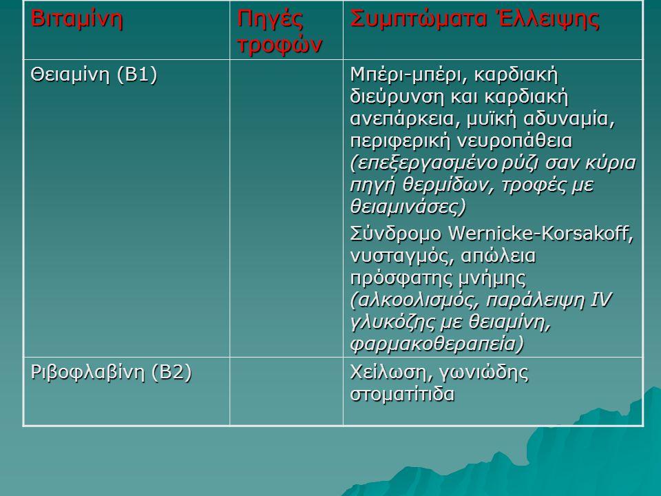 Βιταμίνη Πηγές τροφών Συμπτώματα Έλλειψης Θειαμίνη (Β1) Μπέρι-μπέρι, καρδιακή διεύρυνση και καρδιακή ανεπάρκεια, μυϊκή αδυναμία, περιφερική νευροπάθει