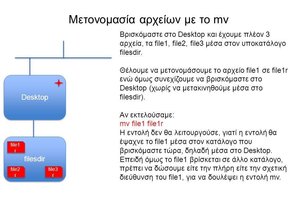 filesdir Μετονομασία αρχείων με το mv Desktop Βρισκόμαστε στο Desktop και έχουμε πλέον 3 αρχεία, τα file1, file2, file3 μέσα στον υποκατάλογο filesdir.