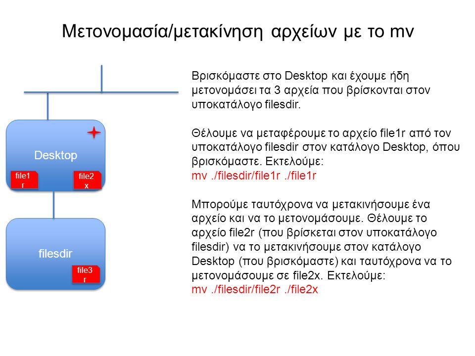 filesdir Διαγραφή καταλόγου με το rm -r Desktop Βρισκόμαστε στο Desktop και έχουμε ήδη μεταφέρει εδώ το αρχείο file1r ενώ το file2r το μεταφέραμε και το μετονομάσαμε σε file2x.