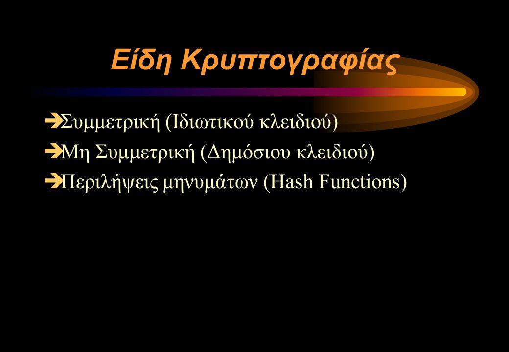 Είδη Κρυπτογραφίας  Συμμετρική (Ιδιωτικού κλειδιού)  Μη Συμμετρική (Δημόσιου κλειδιού)  Περιλήψεις μηνυμάτων (Hash Functions)
