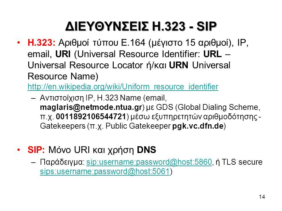 ΔΙΕΥΘΥΝΣΕΙΣ H.323 - SIP Η.323: Αριθμοί τύπου Ε.164 (μέγιστο 15 αριθμοί), IP, email, URI (Universal Resource Identifier: URL – Universal Resource Locator ή/και URN Universal Resource Name) http://en.wikipedia.org/wiki/Uniform_resource_identifier http://en.wikipedia.org/wiki/Uniform_resource_identifier –Αντιστοίχιση IP, H.323 Name (email, maglaris@netmode.ntua.gr) με GDS (Global Dialing Scheme, π.χ.