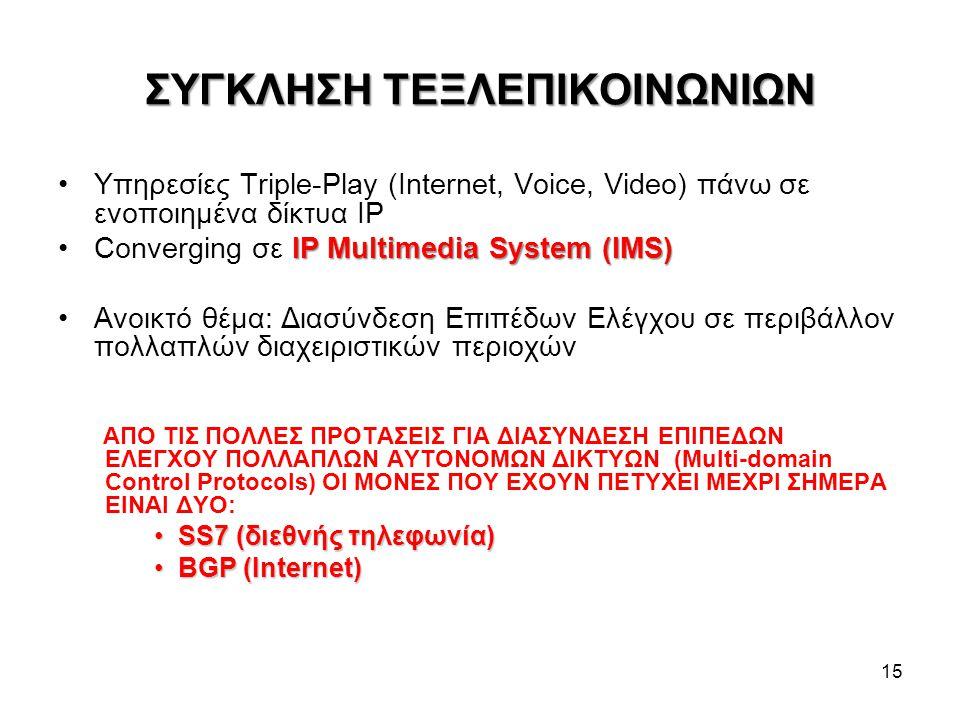 ΣΥΓΚΛΗΣΗ ΤΕΞΛΕΠΙΚΟΙΝΩΝΙΩΝ Υπηρεσίες Triple-Play (Internet, Voice, Video) πάνω σε ενοποιημένα δίκτυα IP IP Multimedia System (IMS)Converging σε IP Multimedia System (IMS) Ανοικτό θέμα: Διασύνδεση Επιπέδων Ελέγχου σε περιβάλλον πολλαπλών διαχειριστικών περιοχών ΑΠΟ ΤΙΣ ΠΟΛΛΕΣ ΠΡΟΤΑΣΕΙΣ ΓΙΑ ΔΙΑΣΥΝΔΕΣΗ ΕΠΙΠΕΔΩΝ ΕΛΕΓΧΟΥ ΠΟΛΛΑΠΛΩΝ ΑΥΤΟΝΟΜΩΝ ΔΙΚΤΥΩΝ (Multi-domain Control Protocols) ΟΙ ΜΟΝΕΣ ΠΟΥ ΕΧΟΥΝ ΠΕΤΥΧΕΙ ΜΕΧΡΙ ΣΗΜΕΡΑ ΕΙΝΑΙ ΔΥΟ: SS7 (διεθνής τηλεφωνία)SS7 (διεθνής τηλεφωνία) BGP (Internet)BGP (Internet) 15