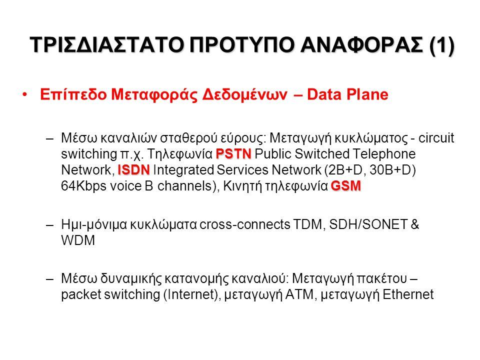 ΤΡΙΣΔΙΑΣΤΑΤΟ ΠΡΟΤΥΠΟ ΑΝΑΦΟΡΑΣ (1) Επίπεδο Μεταφοράς Δεδομένων – Data Plane PSTN ISDN GSM –Μέσω καναλιών σταθερού εύρους: Μεταγωγή κυκλώματος - circuit switching π.χ.
