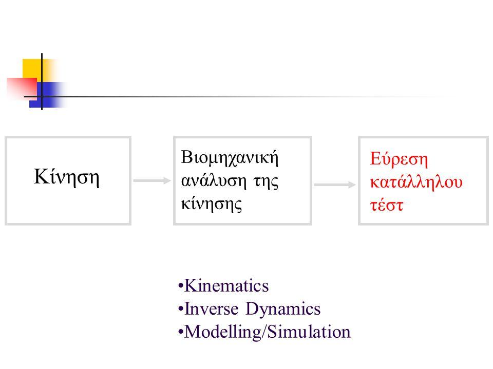 Κίνηση Βιομηχανική ανάλυση της κίνησης Εύρεση κατάλληλου τέστ Kinematics Inverse Dynamics Modelling/Simulation