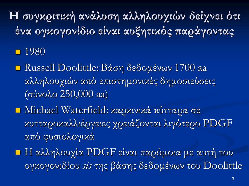 3 Η συγκριτική ανάλυση αλληλουχιών δείχνει ότι ένα ογκογονίδιο είναι αυξητικός παράγοντας 1980 1980 Russell Doolittle: Βάση δεδομένων 1700 aa αλληλουχ