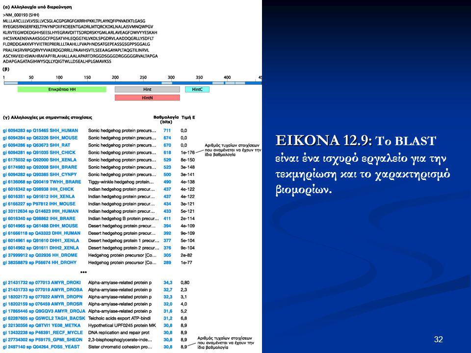 32 ΕΙΚΟΝΑ 12.9: ΕΙΚΟΝΑ 12.9: Το BLAST είναι ένα ισχυρό εργαλείο για την τεκμηρίωση και το χαρακτηρισμό βιομορίων.