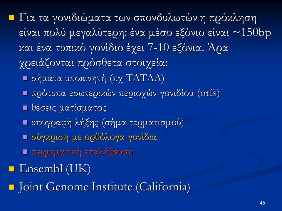45 Για τα γονιδιώματα των σπονδυλωτών η πρόκληση είναι πολύ μεγαλύτερη: ένα μέσο εξόνιο είναι ~150bp και ένα τυπικό γονίδιο έχει 7-10 εξόνια. Άρα χρει