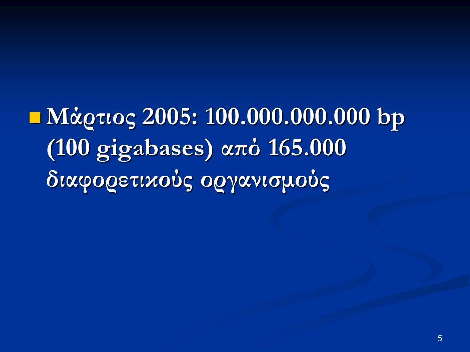 5 Μάρτιος 2005: 100.000.000.000 bp (100 gigabases) από 165.000 διαφορετικούς οργανισμούς Μάρτιος 2005: 100.000.000.000 bp (100 gigabases) από 165.000