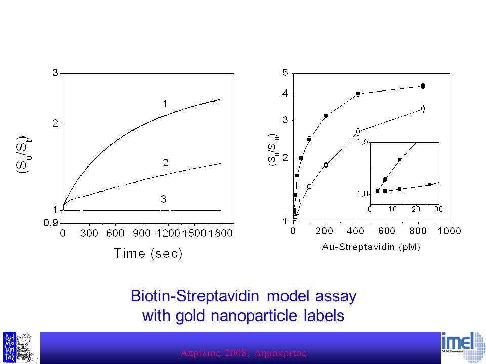 Aπρίλιος. 2008, Δημόκριτος Biotin-Streptavidin model assay with gold nanoparticle labels