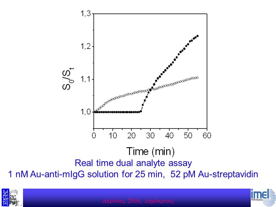 Aπρίλιος. 2008, Δημόκριτος Real time dual analyte assay 1 nM Au-anti-mIgG solution for 25 min, 52 pM Au-streptavidin