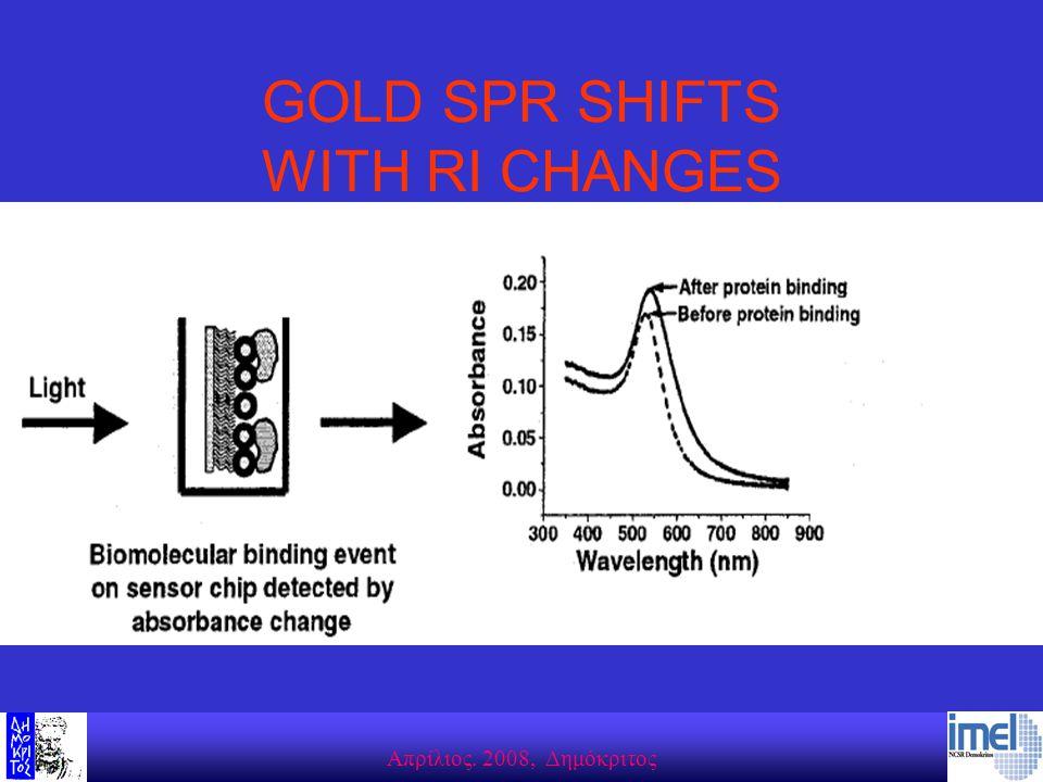 Aπρίλιος. 2008, Δημόκριτος GOLD SPR SHIFTS WITH RI CHANGES