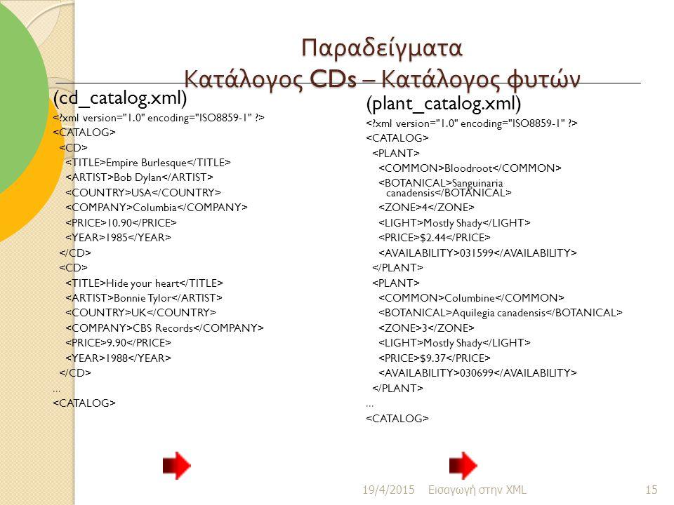 Παραδείγματα Κατάλογος CDs – Κατάλογος φυτών (cd_catalog.xml) Empire Burlesque Bob Dylan USA Columbia 10.90 1985 Hide your heart Bonnie Tylor UK CBS Records 9.90 1988...