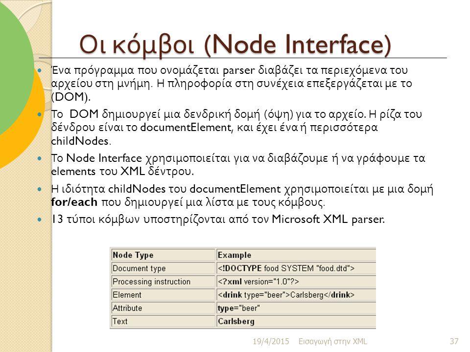 Οι κόμβοι (Node Interface) Ένα πρόγραμμα που ονομάζεται parser διαβάζει τα περιεχόμενα του αρχείου στη μνήμη.