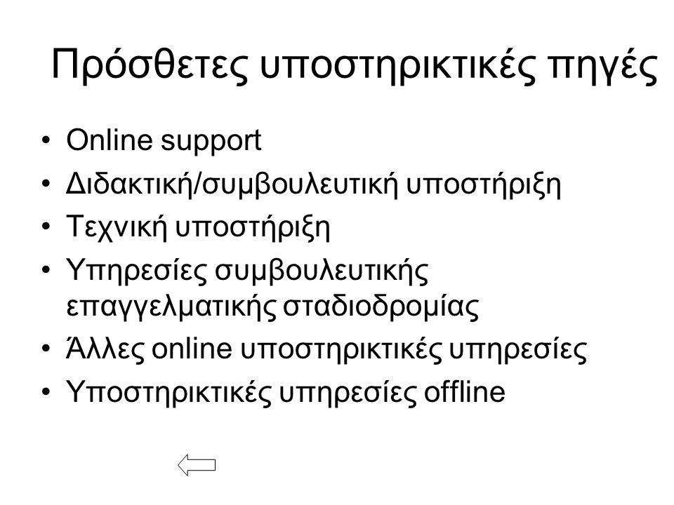 Πρόσθετες υποστηρικτικές πηγές Online support Διδακτική/συμβουλευτική υποστήριξη Τεχνική υποστήριξη Υπηρεσίες συμβουλευτικής επαγγελματικής σταδιοδρομίας Άλλες online υποστηρικτικές υπηρεσίες Υποστηρικτικές υπηρεσίες offline