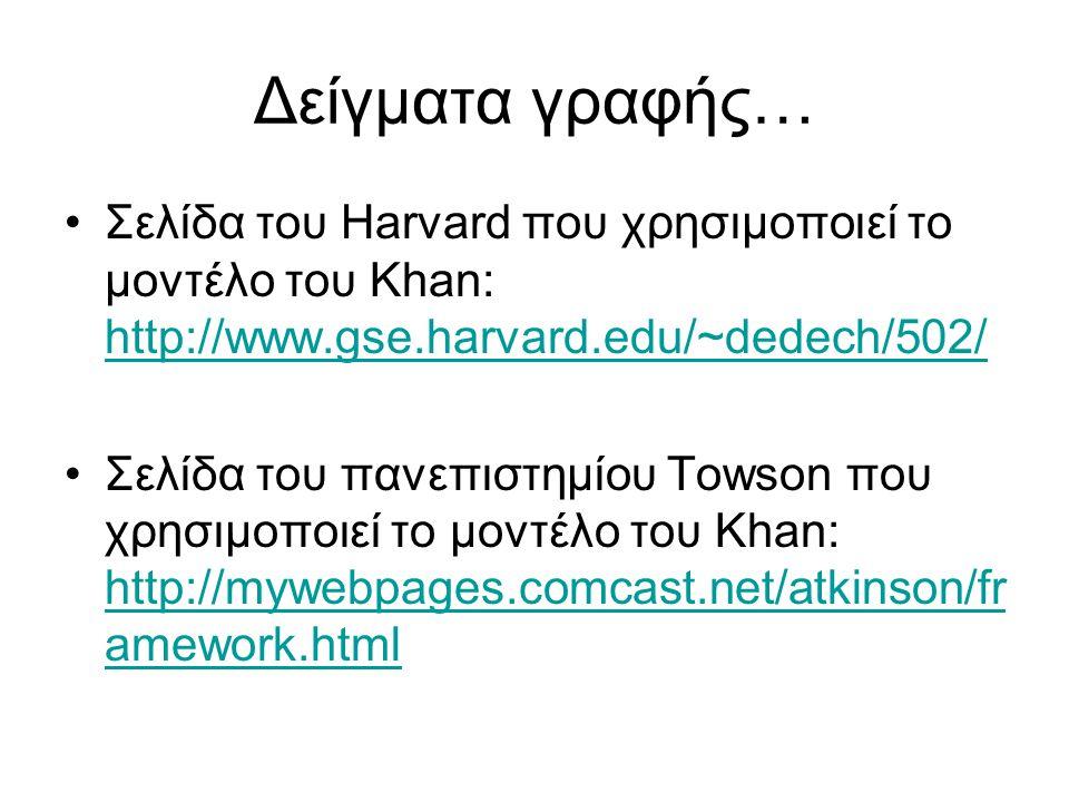 Δείγματα γραφής… Σελίδα του Harvard που χρησιμοποιεί το μοντέλο του Khan: http://www.gse.harvard.edu/~dedech/502/ http://www.gse.harvard.edu/~dedech/502/ Σελίδα του πανεπιστημίου Towson που χρησιμοποιεί το μοντέλο του Khan: http://mywebpages.comcast.net/atkinson/fr amework.html http://mywebpages.comcast.net/atkinson/fr amework.html