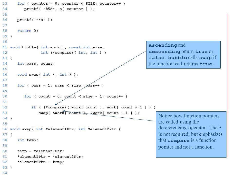 ΗΥ 150 – Προγραμματισμός Ξενοφών Ζαμπούλης 33 for ( counter = 0; counter < SIZE; counter++ ) 34 printf( %5d , a[ counter ] ); 35 36 printf( \n ); 37 38 return 0; 39} 40 41void bubble( int work[], const int size, 42 int (*compare)( int, int ) ) 43{ 44 int pass, count; 45 46 void swap( int *, int * ); 47 48 for ( pass = 1; pass < size; pass++ ) 49 50 for ( count = 0; count < size - 1; count++ ) 51 52 if ( (*compare)( work[ count ], work[ count + 1 ] ) ) 53 swap( &work[ count ], &work[ count + 1 ] ); 54} 55 56void swap( int *element1Ptr, int *element2Ptr ) 57{ 58 int temp; 59 60 temp = *element1Ptr; 61 *element1Ptr = *element2Ptr; 62 *element2Ptr = temp; 63} 64 ascending and descending return true or false.