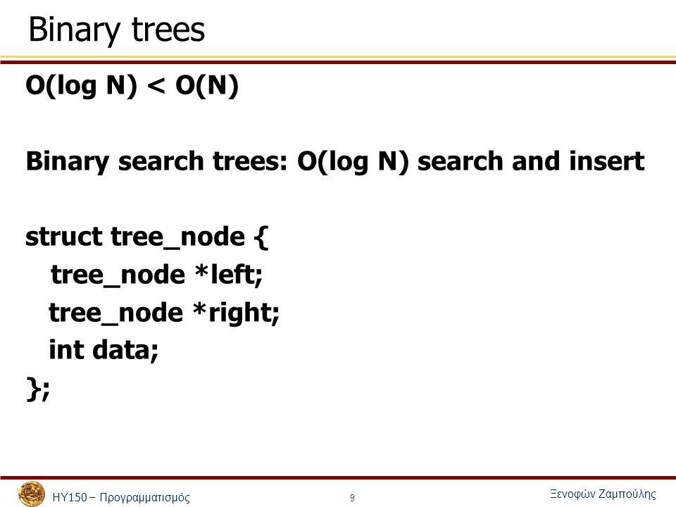 ΗΥ 150 – Προγραμματισμός Ξενοφών Ζαμπούλης 9 Binary trees O(log N) < O(N) Binary search trees: O(log N) search and insert struct tree_node { tree_node *left; tree_node *right; int data; };