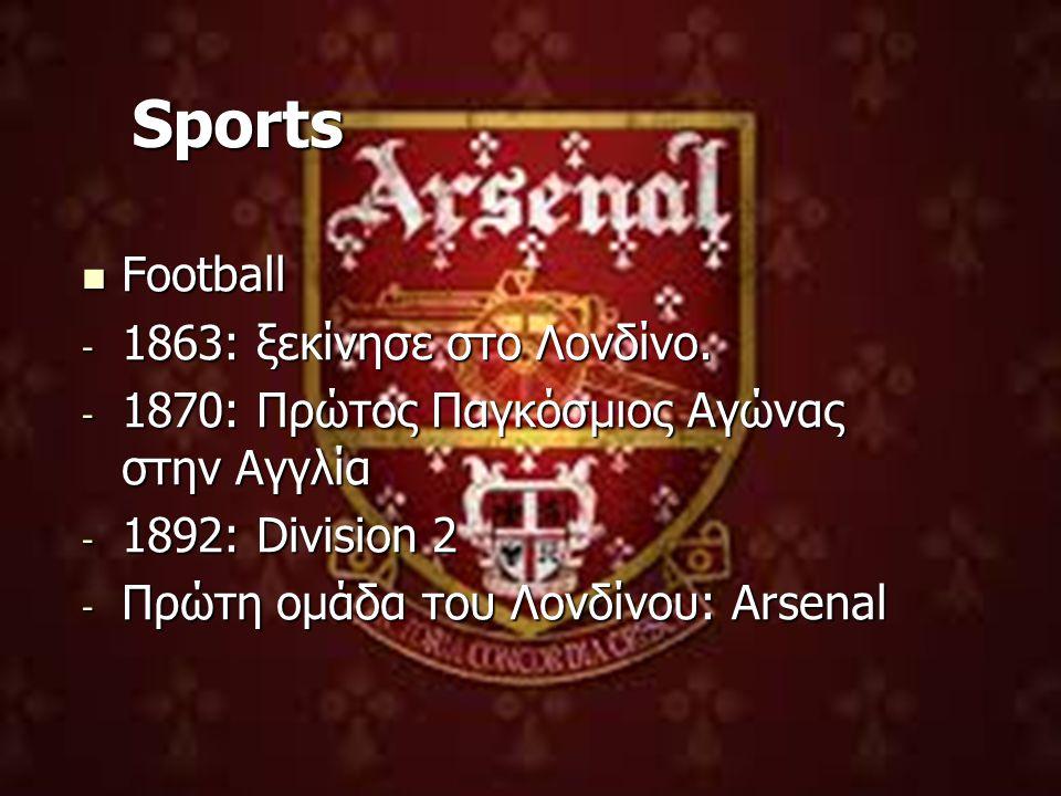 Sports Football Football - 1863: ξεκίνησε στο Λονδίνο.