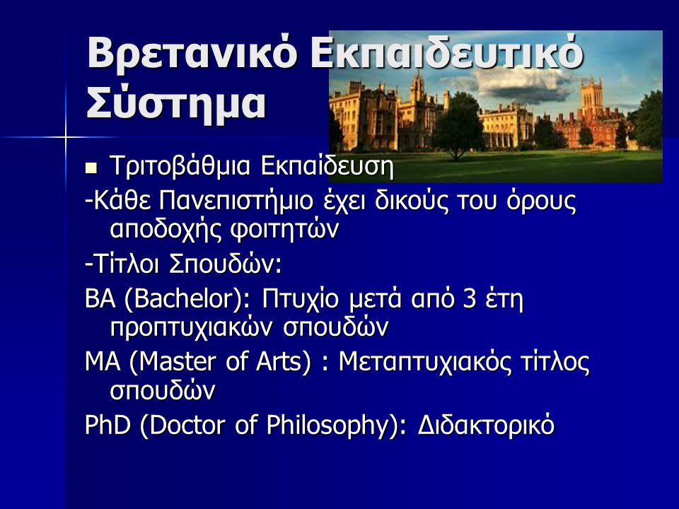 Βρετανικό Εκπαιδευτικό Σύστημα Τριτοβάθμια Εκπαίδευση Τριτοβάθμια Εκπαίδευση -Κάθε Πανεπιστήμιο έχει δικούς του όρους αποδοχής φοιτητών -Τίτλοι Σπουδών: ΒΑ (Bachelor): Πτυχίο μετά από 3 έτη προπτυχιακών σπουδών ΜΑ (Master of Arts) : Μεταπτυχιακός τίτλος σπουδών PhD (Doctor of Philosophy): Διδακτορικό