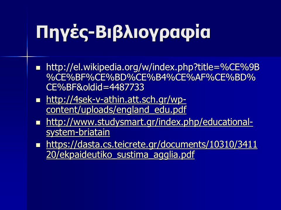 Πηγές-Βιβλιογραφία http://el.wikipedia.org/w/index.php title=%CE%9B %CE%BF%CE%BD%CE%B4%CE%AF%CE%BD% CE%BF&oldid=4487733 http://el.wikipedia.org/w/index.php title=%CE%9B %CE%BF%CE%BD%CE%B4%CE%AF%CE%BD% CE%BF&oldid=4487733 http://4sek-v-athin.att.sch.gr/wp- content/uploads/england_edu.pdf http://4sek-v-athin.att.sch.gr/wp- content/uploads/england_edu.pdf http://4sek-v-athin.att.sch.gr/wp- content/uploads/england_edu.pdf http://4sek-v-athin.att.sch.gr/wp- content/uploads/england_edu.pdf http://www.studysmart.gr/index.php/educational- system-briatain http://www.studysmart.gr/index.php/educational- system-briatain http://www.studysmart.gr/index.php/educational- system-briatain http://www.studysmart.gr/index.php/educational- system-briatain https://dasta.cs.teicrete.gr/documents/10310/3411 20/ekpaideutiko_sustima_agglia.pdf https://dasta.cs.teicrete.gr/documents/10310/3411 20/ekpaideutiko_sustima_agglia.pdf https://dasta.cs.teicrete.gr/documents/10310/3411 20/ekpaideutiko_sustima_agglia.pdf https://dasta.cs.teicrete.gr/documents/10310/3411 20/ekpaideutiko_sustima_agglia.pdf