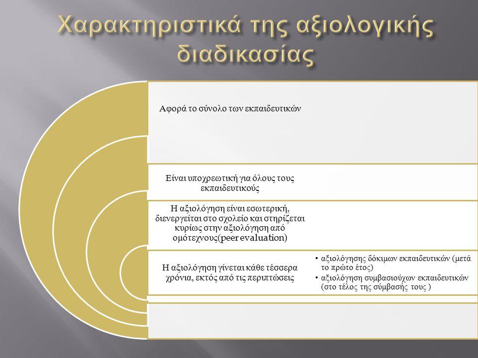 Αφορά το σύνολο των εκπαιδευτικών Είναι υποχρεωτική για όλους τους εκπαιδευτικούς Η αξιολόγηση είναι εσωτερική, διενεργείται στο σχολείο και στηρίζετα