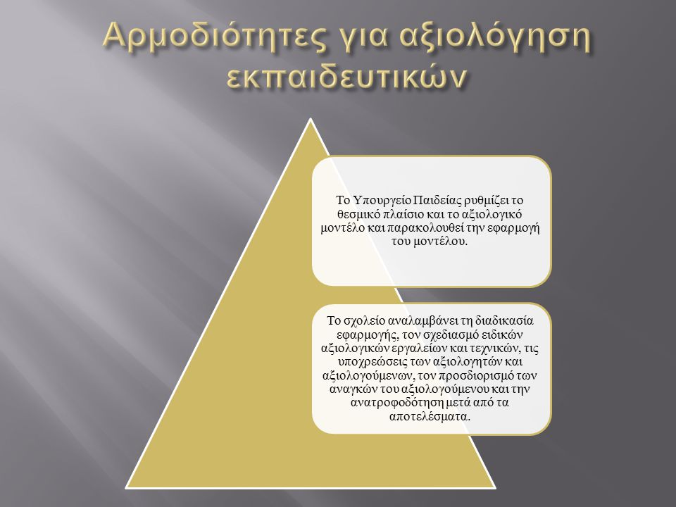 Το Υπουργείο Παιδείας ρυθμίζει το θεσμικό πλαίσιο και το αξιολογικό μοντέλο και παρακολουθεί την εφαρμογή του μοντέλου. Το σχολείο αναλαμβάνει τη διαδ