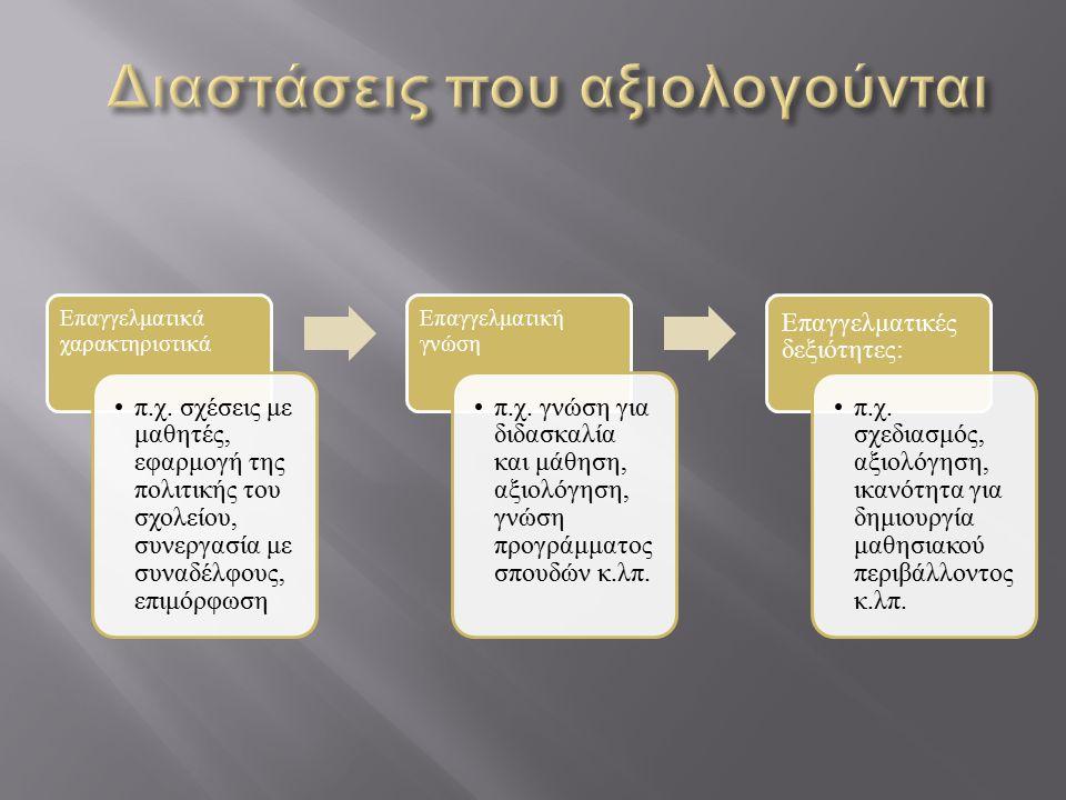 Επαγγελματικά χαρακτηριστικά π.χ. σχέσεις με μαθητές, εφαρμογή της πολιτικής του σχολείου, συνεργασία με συναδέλφους, επιμόρφωση Επαγγελματική γνώση π
