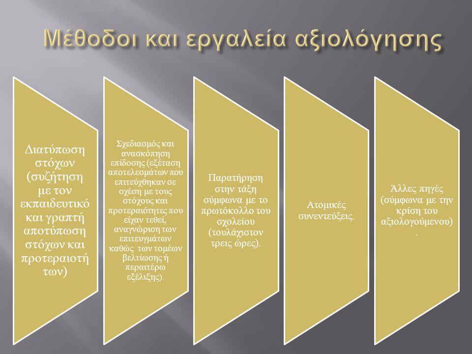 Η επιστημονικο-παιδαγωγική απόδοση του εκπαιδευτικού : Προετοιμασία και οργάνωση διδακτικών δραστηριοτήτων, Υλοποίηση επαγγελματικών δραστηριοτήτων, Παιδαγωγική σχέση με μαθητές, Αξιολόγηση μάθησης μαθητή Η διοικητική απόδοση του εκπαιδευτικού : εκτέλεση καθηκόντων, συμμετοχή σε προγράμματα, επιμόρφωση