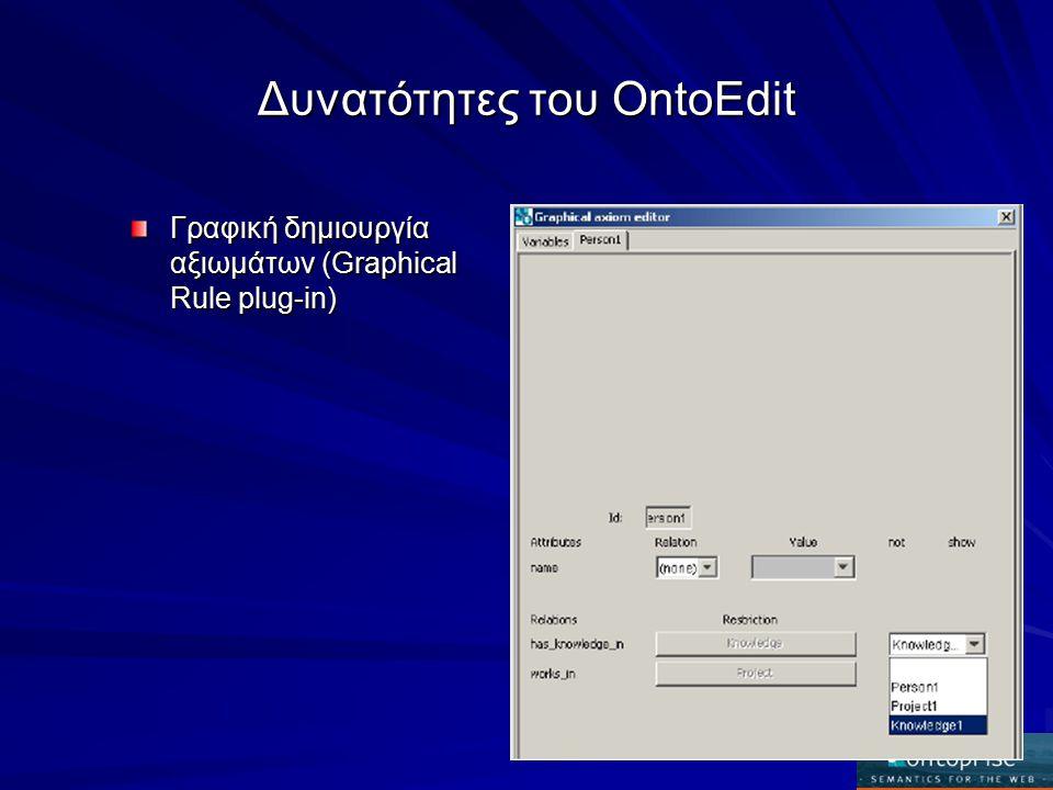Δυνατότητες του OntoEdit Γραφική δημιουργία αξιωμάτων (Graphical Rule plug-in)