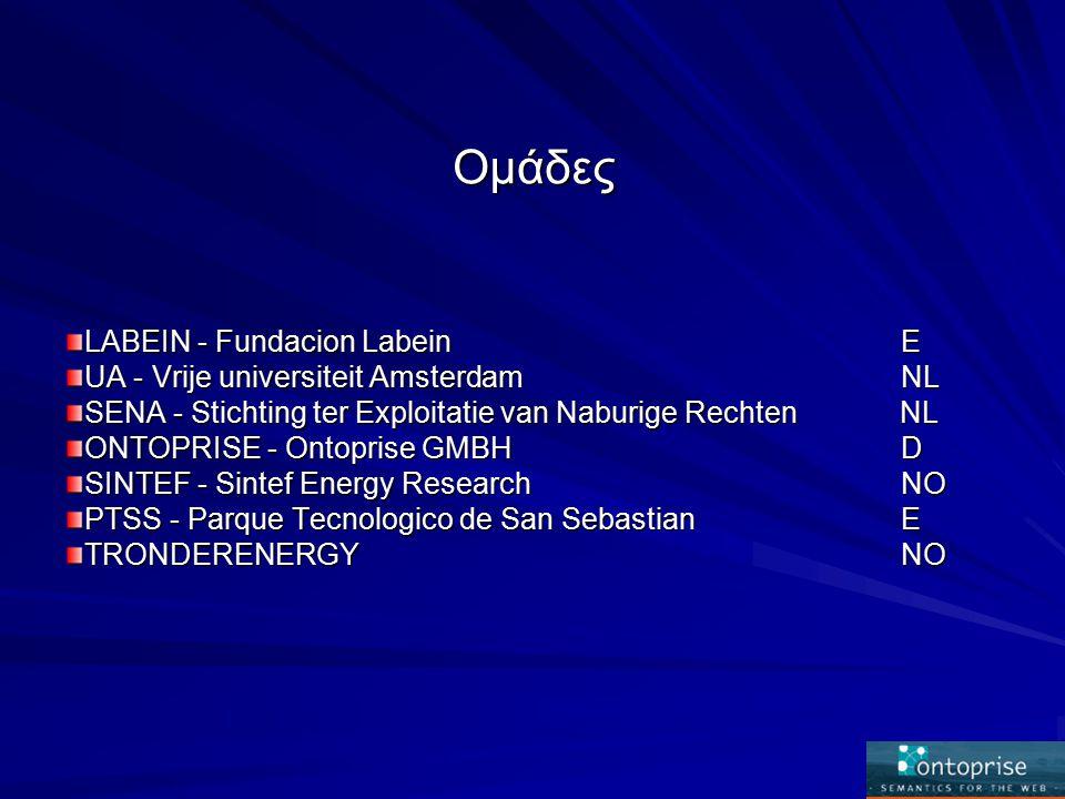 Ομάδες LABEIN - Fundacion Labein E UA - Vrije universiteit Amsterdam NL SENA - Stichting ter Exploitatie van Naburige Rechten NL ONTOPRISE - Ontoprise GMBH D SINTEF - Sintef Energy Research NO PTSS - Parque Tecnologico de San Sebastian E TRONDERENERGY NO
