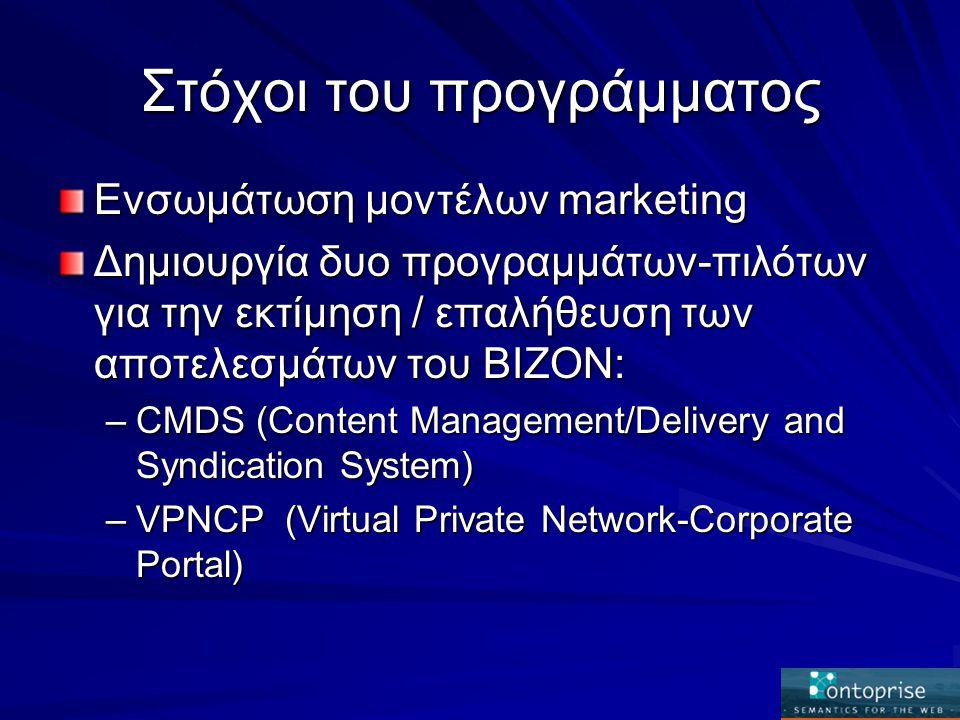 Στόχοι του προγράμματος Ενσωμάτωση μοντέλων marketing Δημιουργία δυο προγραμμάτων-πιλότων για την εκτίμηση / επαλήθευση των αποτελεσμάτων του BIZON: –CMDS (Content Management/Delivery and Syndication System) –VPNCP (Virtual Private Network-Corporate Portal)