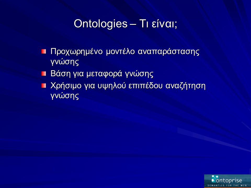 Δυνατότητες του OntoEdit Συσχέτιση των δομών οντολογιών μεταξύ δυο οντολογιών (OntoMap plug-in)